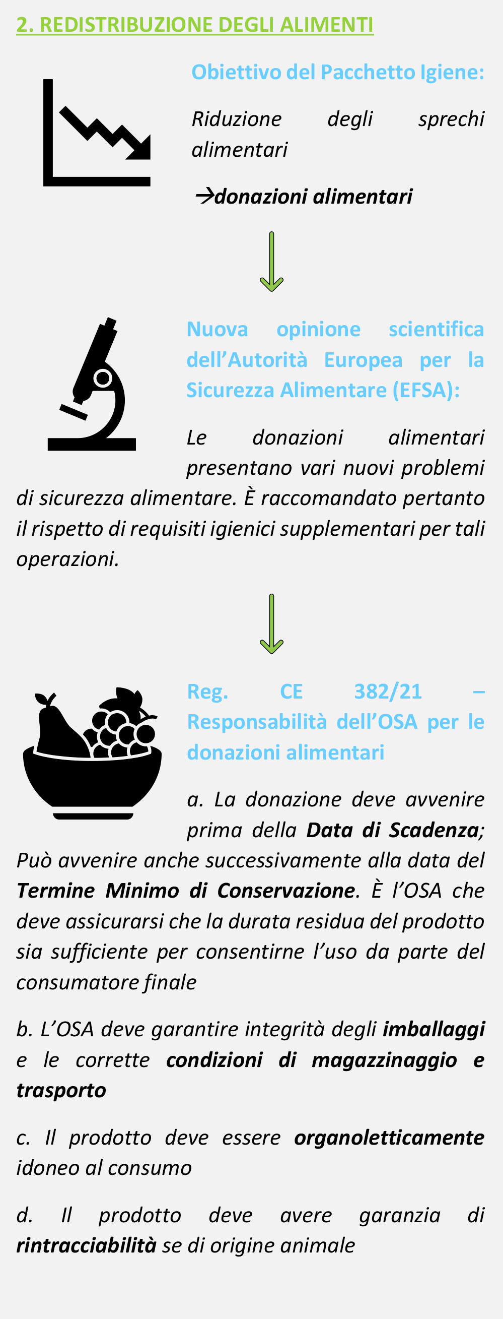 Implementazioni e disposizioni del regolamento (CE) 852/2004   Infografica 3 | Bologna Haccp | Consulenza e certificazioni alimentari | Bologna